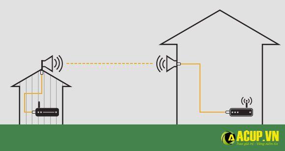 Cách bắt sóng wifi ở xa cho laptop đơn giản nhất