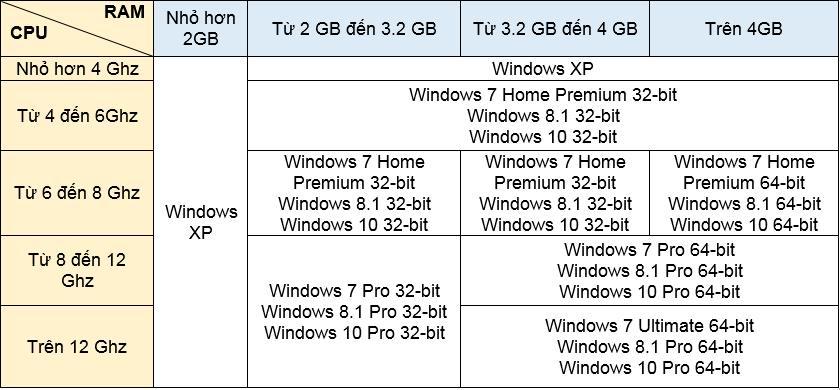 Laptop core i7 giá rẻ